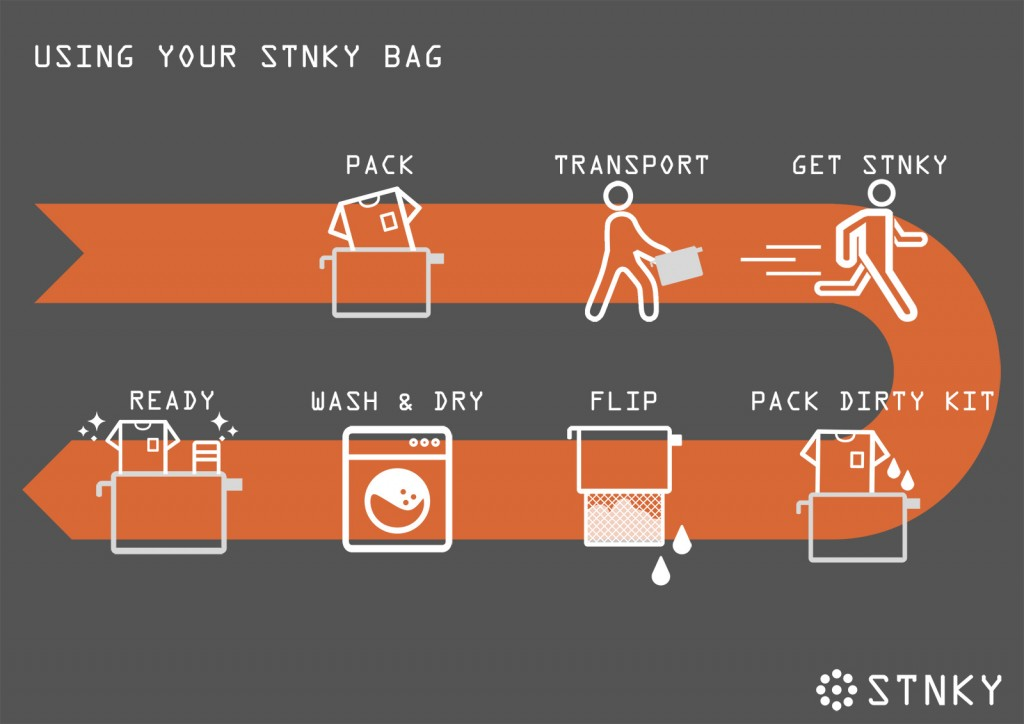 How to use your Stnky Bag